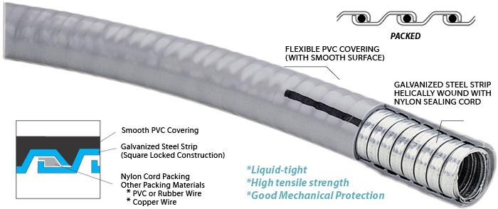 Liquidtight Flexible Metal Conduit Lfmc 6 Inches Liquid