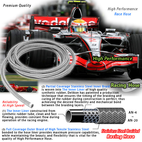 Stainless steel braided hose for superior performance racing