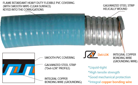 Liquid Tight Conduit With Copper Bonding Wire,Computer Blue Liquid Tight Conduit